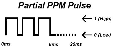 partial_ppm